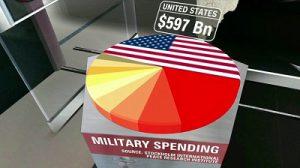 militaryspending